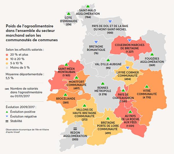 Poids de l'agroalimentaire dans l'ensemble du secteur marchand selon les communautés de communes