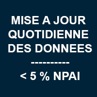 < 5 % NPAI