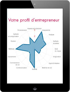Quiz : avez-vous le profil d'un entrepreneur ?